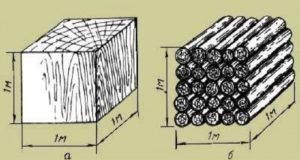 Сколько досок в кубе